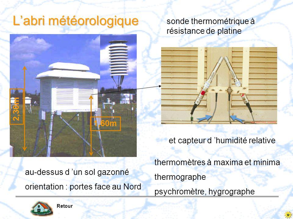 L'abri météorologique 2,30m au-dessus d 'un sol gazonné orientation : portes face au Nord sonde thermométrique à résistance de platine et capteur d 'h