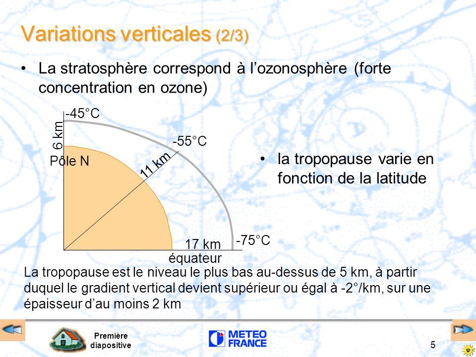 Première diapositive 5 La tropopause est le niveau le plus bas au-dessus de 5 km, à partir duquel le gradient vertical devient supérieur ou égal à -2°