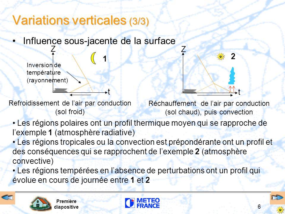 Première diapositive 6 Refroidissement de l'air par conduction (sol froid) Réchauffement de l'air par conduction (sol chaud), puis convection Z t Inve