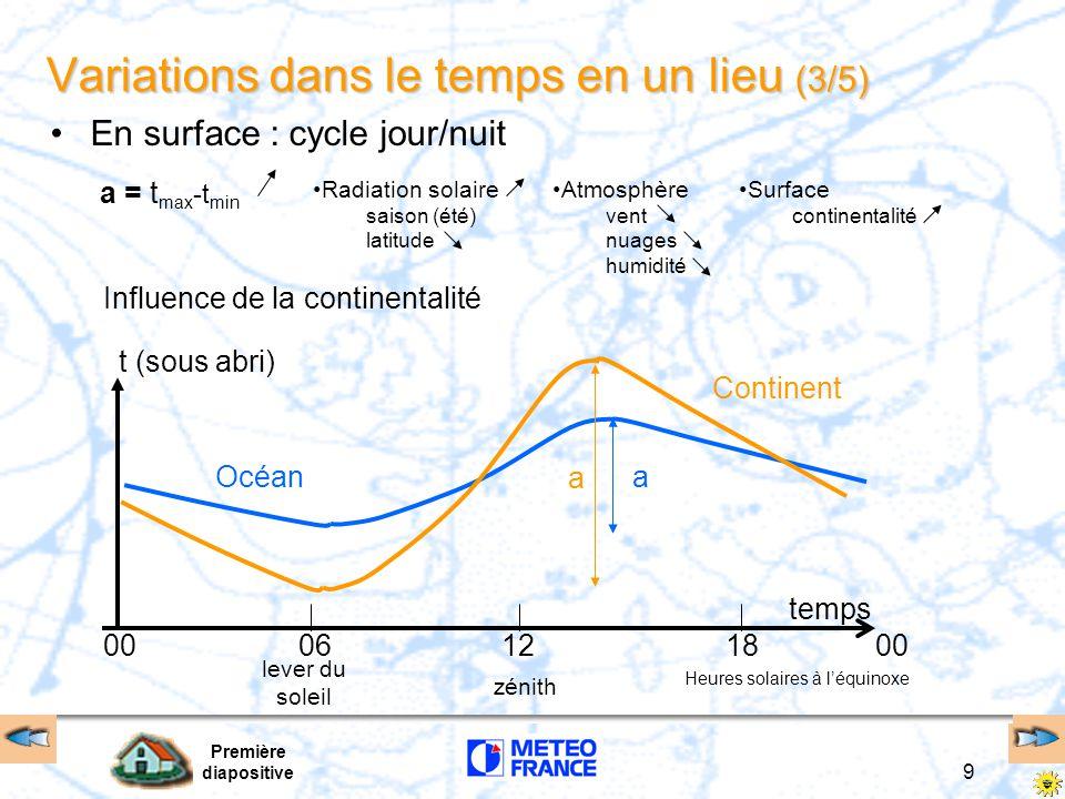 Première diapositive 9 Variations dans le temps en un lieu (3/5) a = t max -t min Radiation solaire saison (été) latitude Atmosphère vent nuages humid