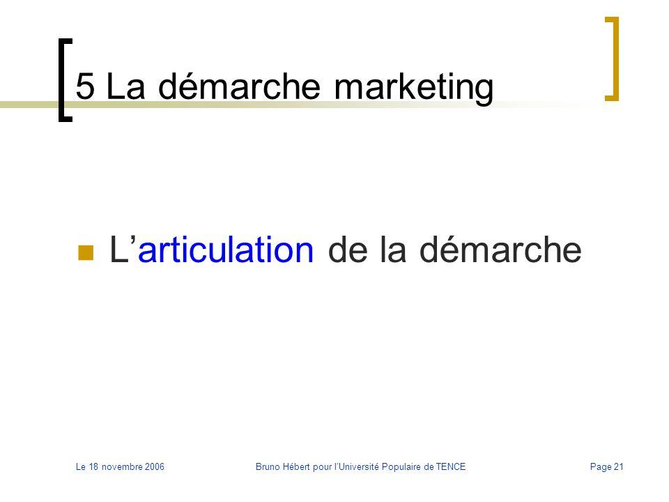 Le 18 novembre 2006Bruno Hébert pour l'Université Populaire de TENCEPage 21 5 La démarche marketing L'articulation de la démarche