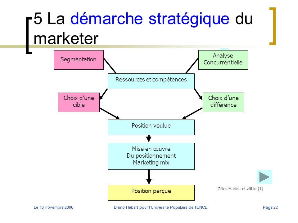 Le 18 novembre 2006Bruno Hébert pour l'Université Populaire de TENCEPage 22 5 La démarche stratégique du marketer Segmentation 3 Ressources et compéte
