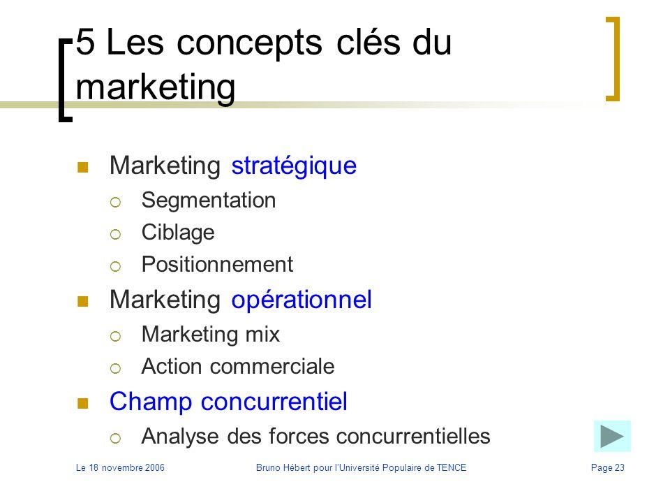 Le 18 novembre 2006Bruno Hébert pour l'Université Populaire de TENCEPage 23 5 Les concepts clés du marketing Marketing stratégique  Segmentation  Ci