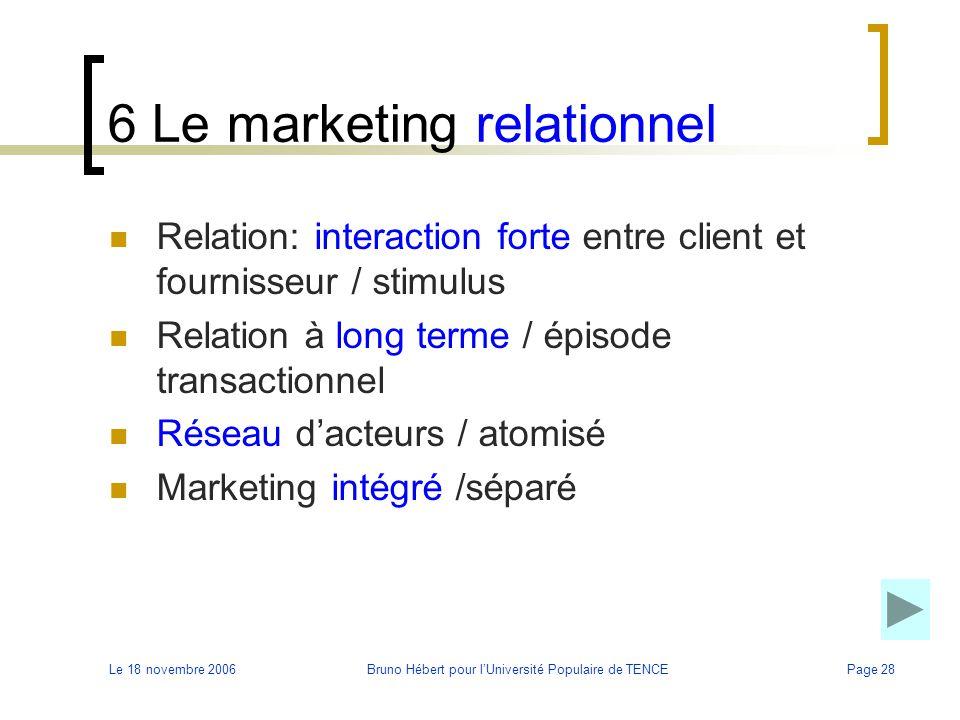 Le 18 novembre 2006Bruno Hébert pour l'Université Populaire de TENCEPage 28 6 Le marketing relationnel Relation: interaction forte entre client et fou