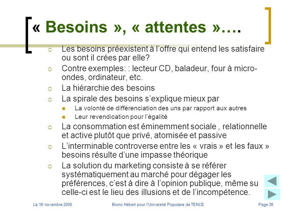 Le 18 novembre 2006Bruno Hébert pour l'Université Populaire de TENCEPage 38 « Besoins », « attentes »….  Les besoins préexistent à l'offre qui entend