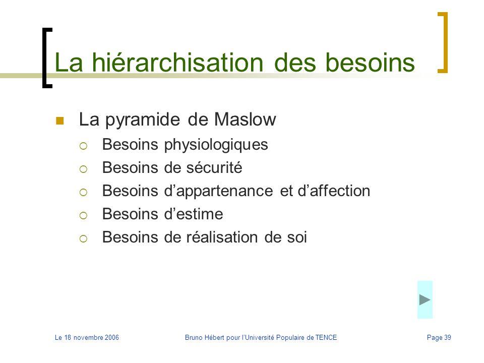 Le 18 novembre 2006Bruno Hébert pour l'Université Populaire de TENCEPage 39 La hiérarchisation des besoins La pyramide de Maslow  Besoins physiologiq