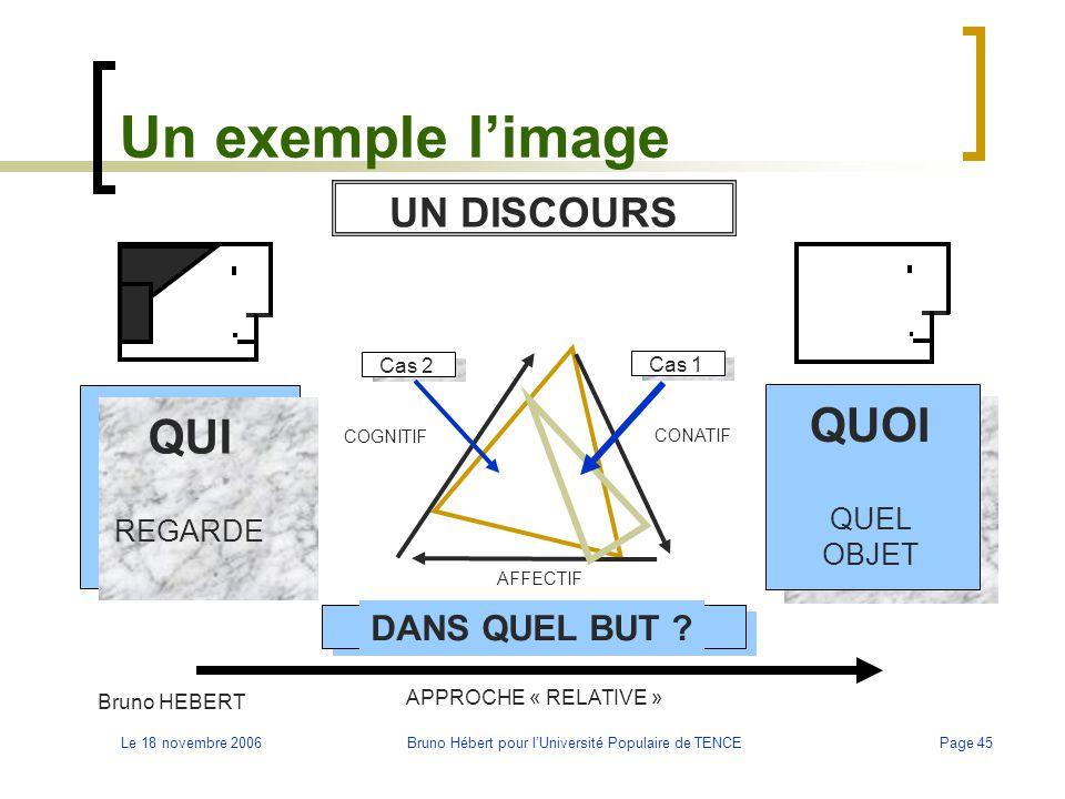 Le 18 novembre 2006Bruno Hébert pour l'Université Populaire de TENCEPage 45 Un exemple l'image APPROCHE « RELATIVE » UN DISCOURS QUI REGARDE QUOI QUEL