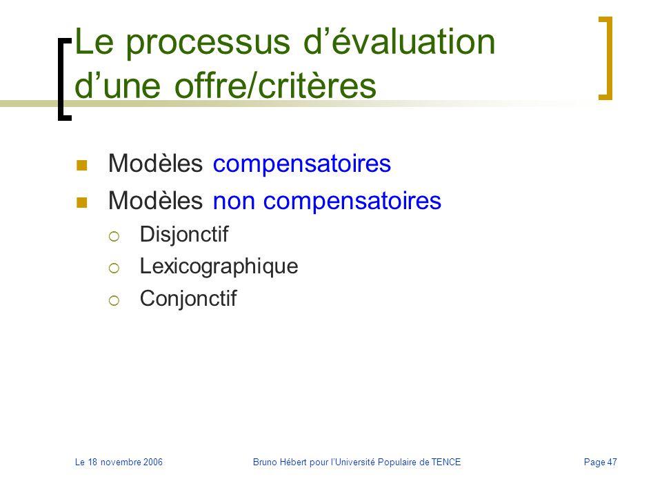 Le 18 novembre 2006Bruno Hébert pour l'Université Populaire de TENCEPage 47 Le processus d'évaluation d'une offre/critères Modèles compensatoires Modè