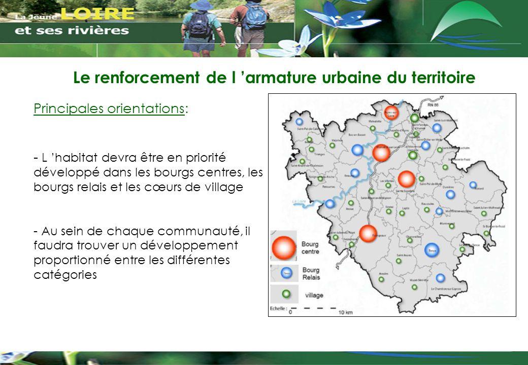 Le renforcement de l 'armature urbaine du territoire Principales orientations: - L 'habitat devra être en priorité développé dans les bourgs centres,