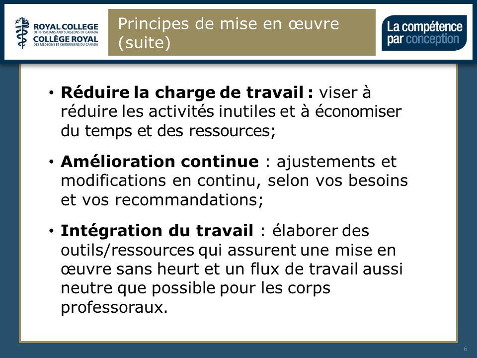 Approche générale de l'initiative La compétence par conception 7 Programme pluriannuel 1.