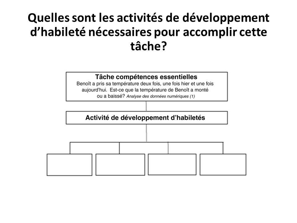 Quelles sont les activités de développement d'habileté nécessaires pour accomplir cette tâche?