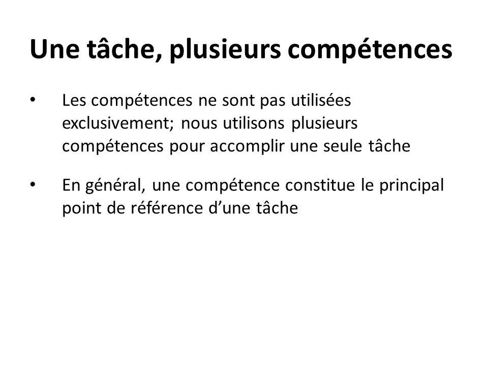 Une tâche, plusieurs compétences Les compétences ne sont pas utilisées exclusivement; nous utilisons plusieurs compétences pour accomplir une seule tâ