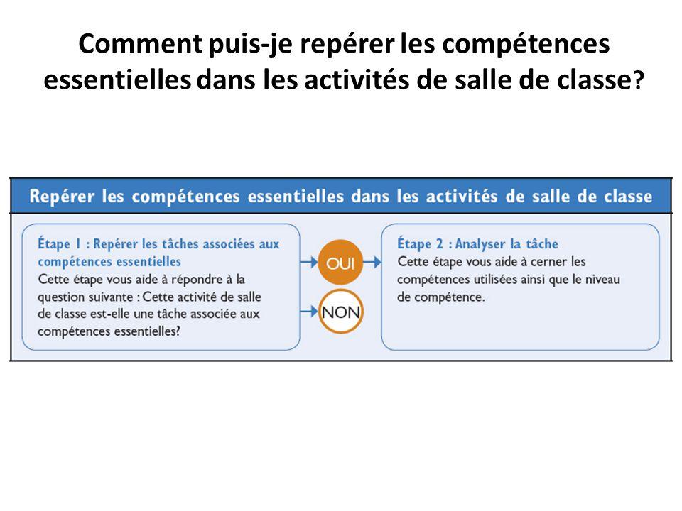 Comment puis-je repérer les compétences essentielles dans les activités de salle de classe ?