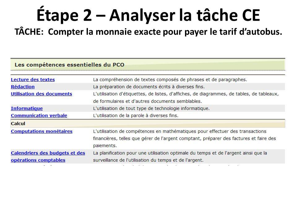 Étape 2 – Analyser la tâche CE TÂCHE: Compter la monnaie exacte pour payer le tarif d'autobus.