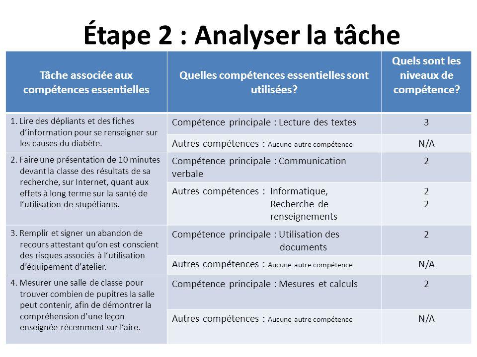 Étape 2 : Analyser la tâche Tâche associée aux compétences essentielles Quelles compétences essentielles sont utilisées? Quels sont les niveaux de com