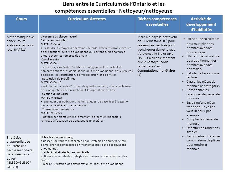 Liens entre le Curriculum de l'Ontario et les compétences essentielles : Nettoyeur/nettoyeuse 47 CoursCurriculum-AttentesTâches compétences essentiell