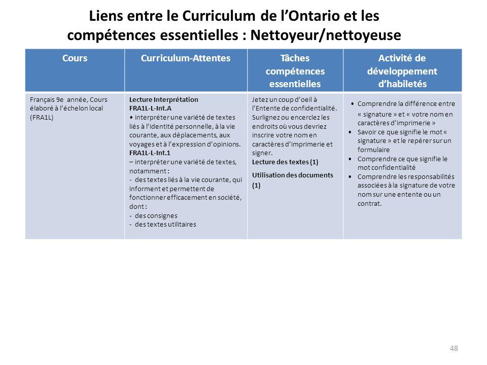 Liens entre le Curriculum de l'Ontario et les compétences essentielles : Nettoyeur/nettoyeuse 48 CoursCurriculum-AttentesTâches compétences essentiell