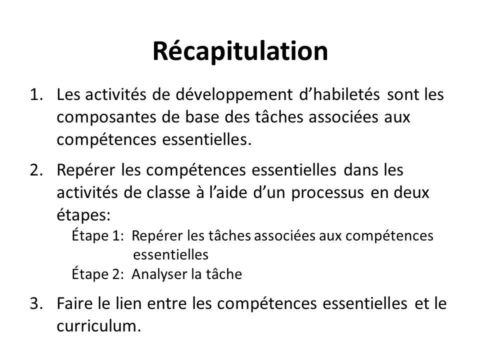 Récapitulation 1.Les activités de développement d'habiletés sont les composantes de base des tâches associées aux compétences essentielles. 2.Repérer