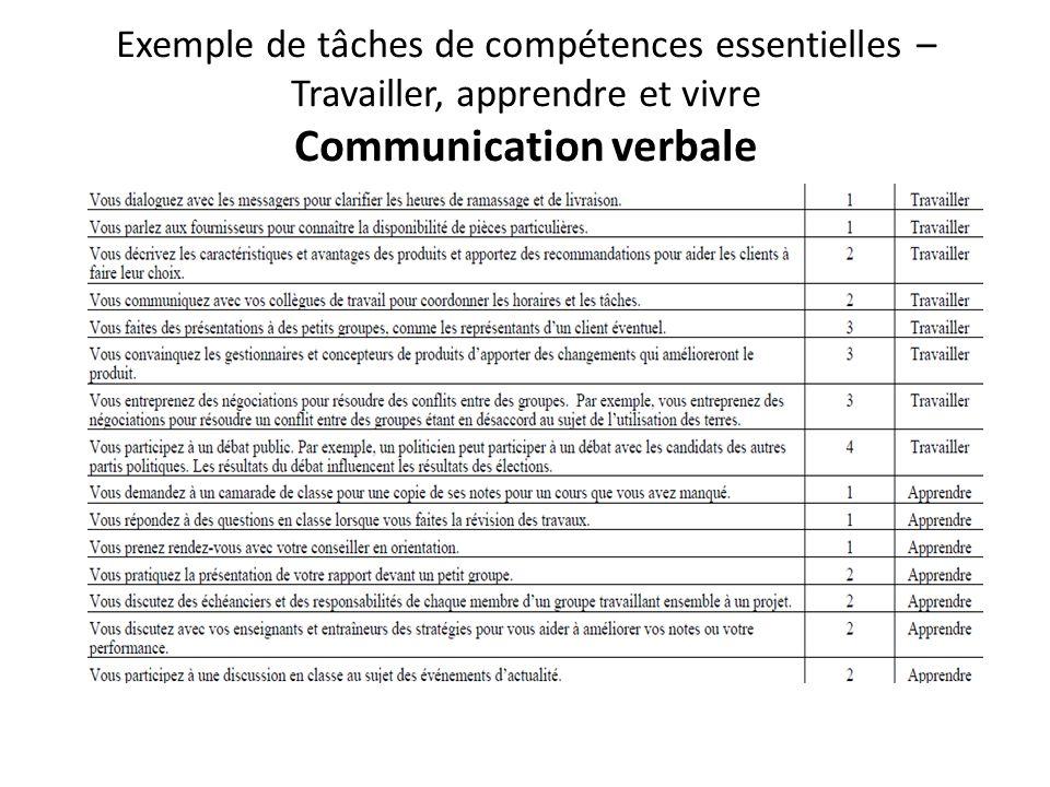 Exemple de tâches de compétences essentielles – Travailler, apprendre et vivre Communication verbale