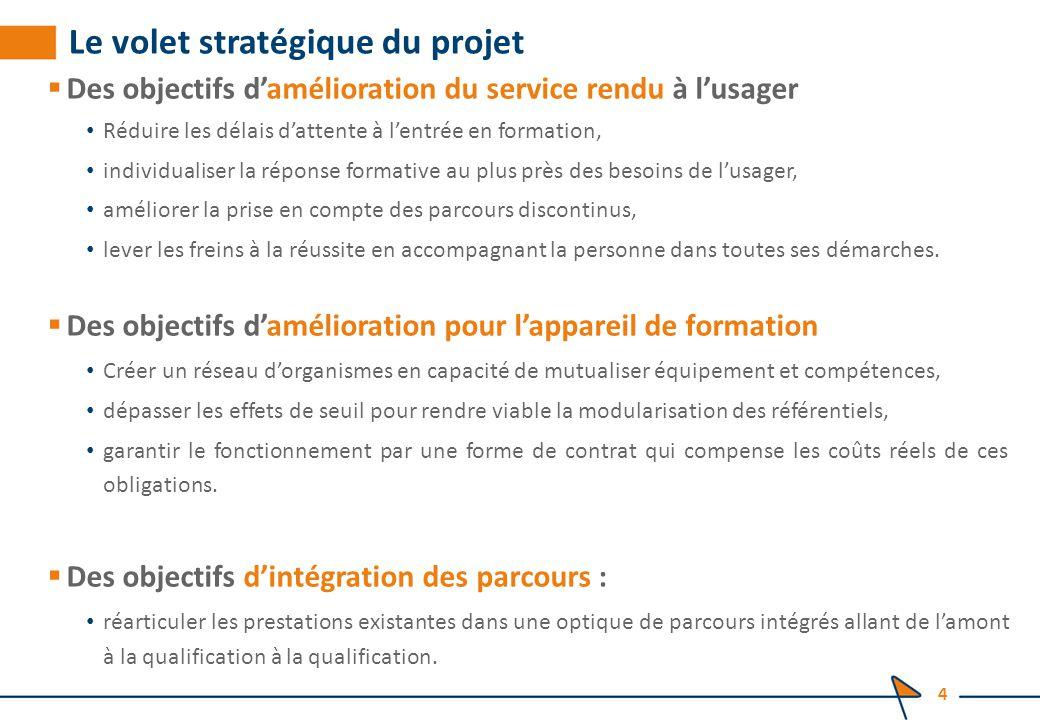 Le volet stratégique du projet  La procédure d'habilitation doit permettre de déployer un nouveau service, «les centres régionaux de formation professionnelle» (CRFP) qui permettent de réarticuler les prestations existantes dans une optique de parcours intégrés allant de l'amont à la qualification à la qualification.
