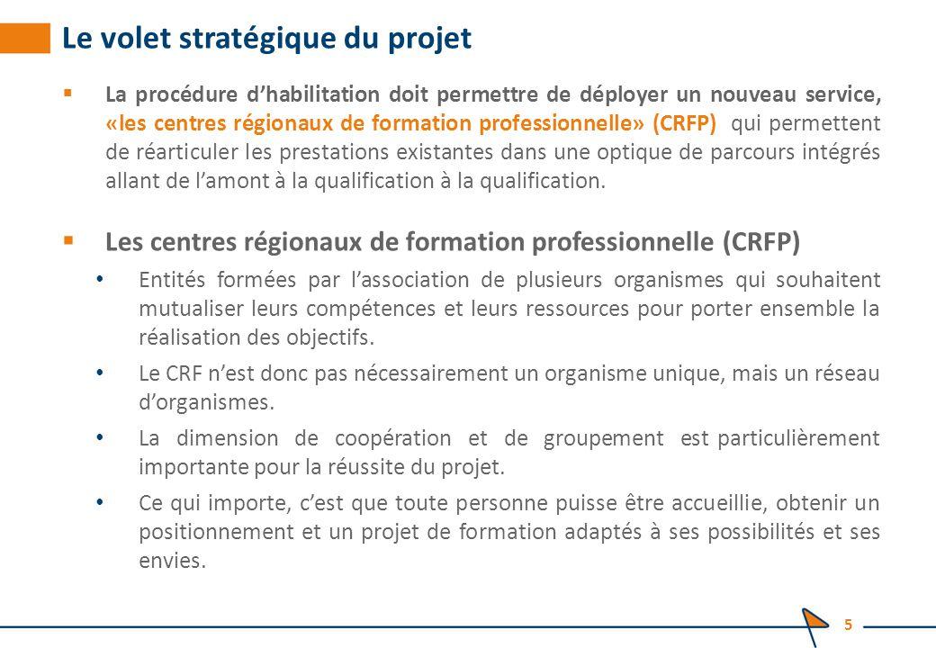 3.La définition des critères précis du Plan d'amélioration de services.