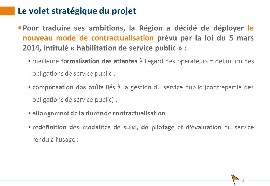 Compensation du coût d'exploitation… Salaires Chauffage électricité Formation de formateurs Matériel pédago Location / entretien ETC… 5.