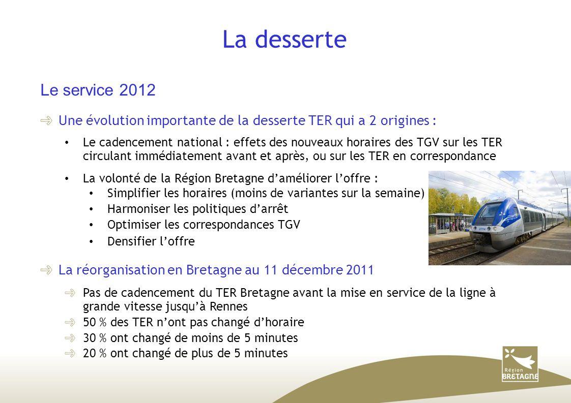 La desserte Le service 2012 Une évolution importante de la desserte TER qui a 2 origines : Le cadencement national : effets des nouveaux horaires des