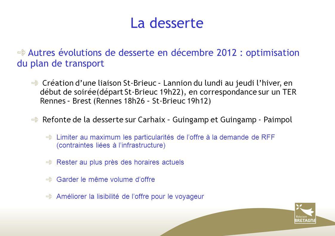 La desserte Autres évolutions de desserte en décembre 2012 : optimisation du plan de transport Création d'une liaison St-Brieuc – Lannion du lundi au