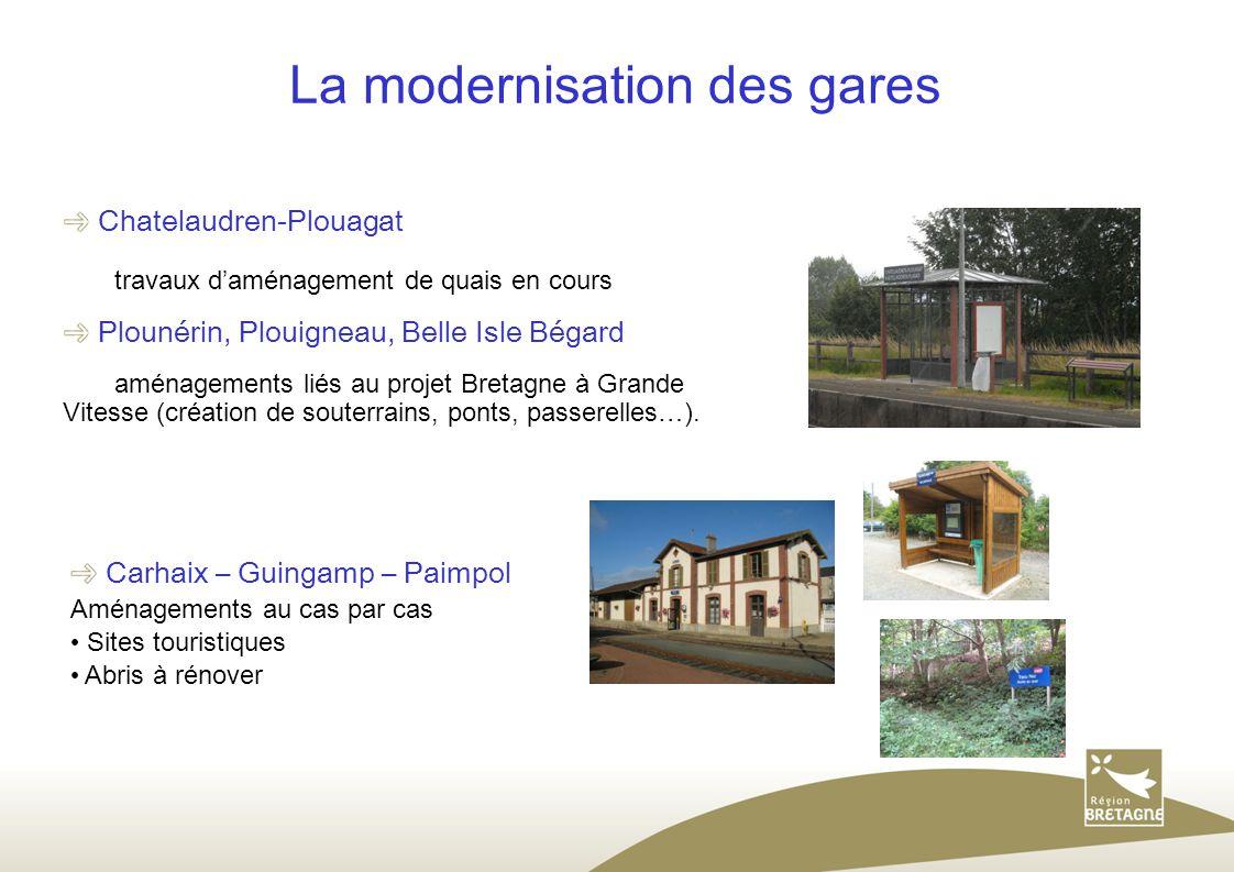 La modernisation des gares Chatelaudren-Plouagat travaux d'aménagement de quais en cours Plounérin, Plouigneau, Belle Isle Bégard aménagements liés au