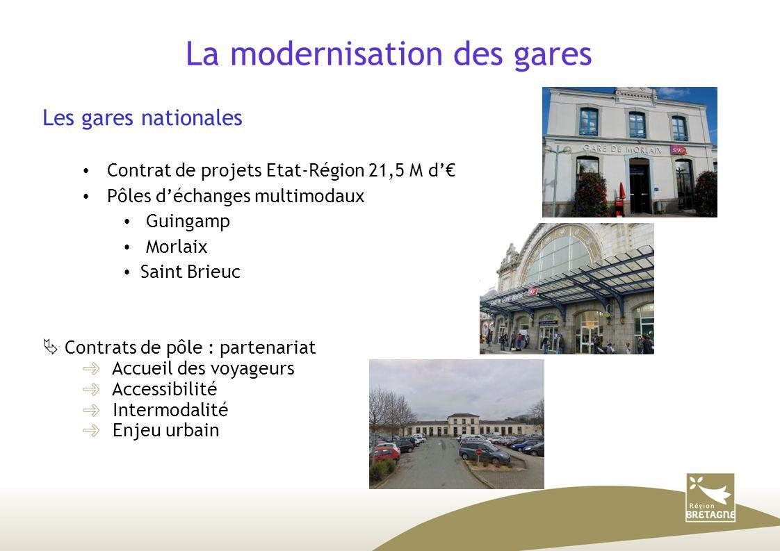 La modernisation des gares Les gares nationales Contrat de projets Etat-Région 21,5 M d'€ Pôles d'échanges multimodaux Guingamp Morlaix Saint Brieuc  Contrats de pôle : partenariat Accueil des voyageurs Accessibilité Intermodalité Enjeu urbain