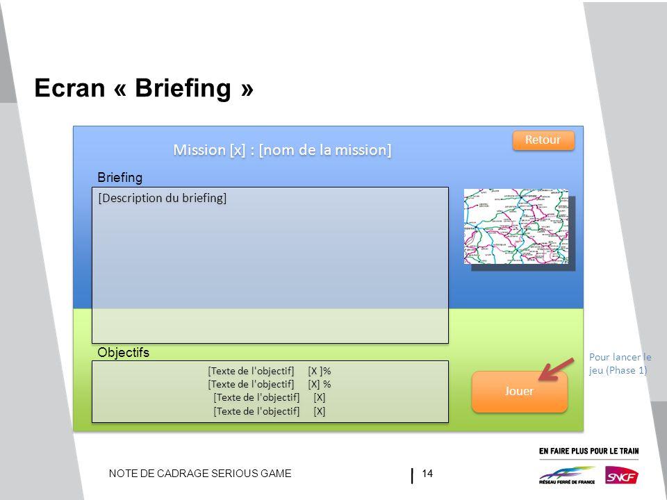 NOTE DE CADRAGE SERIOUS GAME14 Ecran « Briefing » Jouer Mission [x] : [nom de la mission] [Description du briefing] [Texte de l'objectif][X ]% [Texte