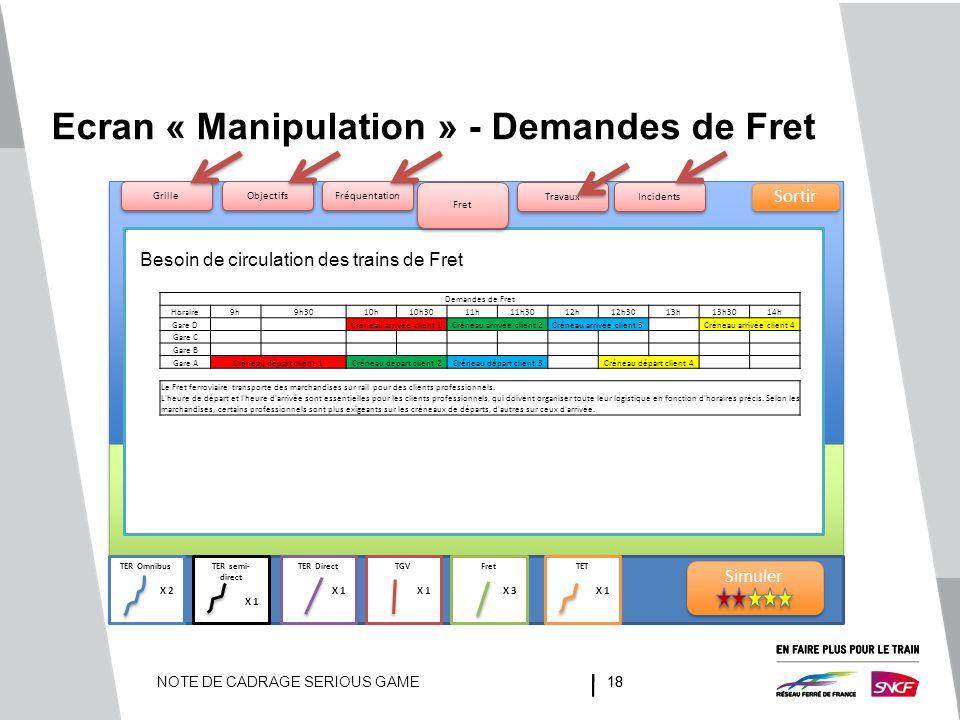 NOTE DE CADRAGE SERIOUS GAME18 TER Omnibus X 2 TER semi- direct X 1 TER Direct X 1 TGV X 1 Fret X 3 TET X 1 Ecran « Manipulation » - Demandes de Fret