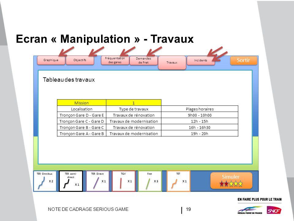 NOTE DE CADRAGE SERIOUS GAME19 TER Omnibus X 2 TER semi- direct X 1 TER Direct X 1 TGV X 1 Fret X 3 TET X 1 Ecran « Manipulation » - Travaux Simuler S