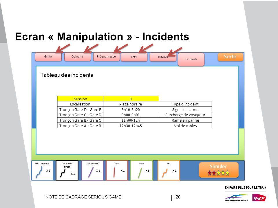 NOTE DE CADRAGE SERIOUS GAME20 TER Omnibus X 2 TER semi- direct X 1 TER Direct X 1 TGV X 1 Fret X 3 TET X 1 Ecran « Manipulation » - Incidents Simuler