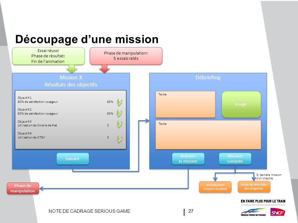 NOTE DE CADRAGE SERIOUS GAME27 Mission X Résultats des objectifs Mission X Résultats des objectifs Découpage d'une mission Objectif 1 80% de satisfact