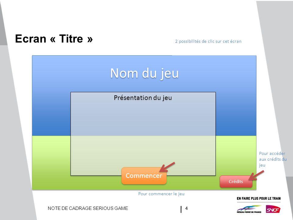 NOTE DE CADRAGE SERIOUS GAME44 Ecran « Titre » Nom du jeu Présentation du jeu Crédits Commencer 2 possibilités de clic sur cet écran Pour accéder aux