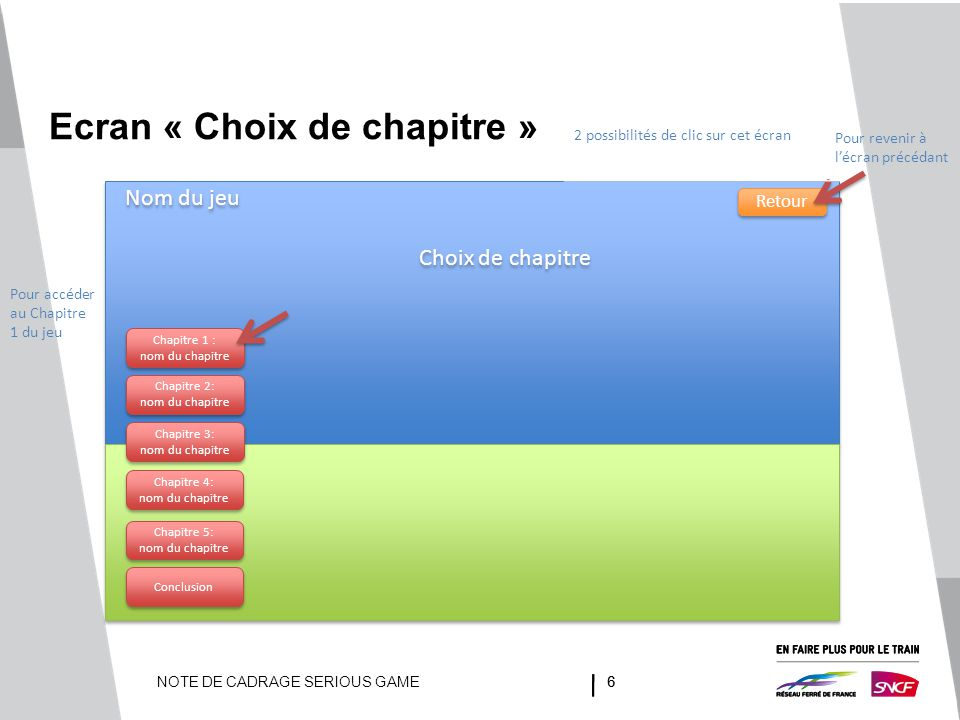 NOTE DE CADRAGE SERIOUS GAME66 Ecran « Choix de chapitre » Nom du jeu Retour Chapitre 1 : nom du chapitre Chapitre 1 : nom du chapitre Chapitre 2: nom