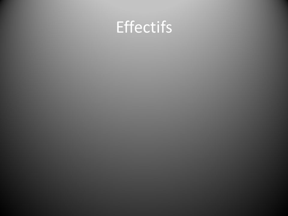 Effectifs