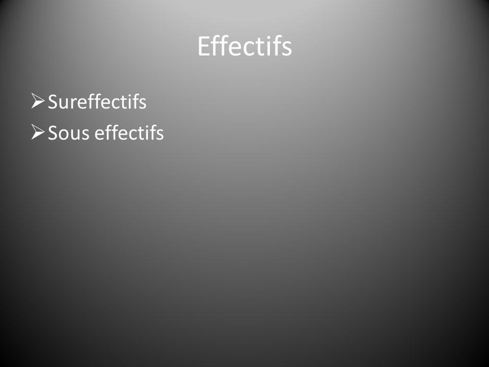 Effectifs  Sureffectifs  Sous effectifs