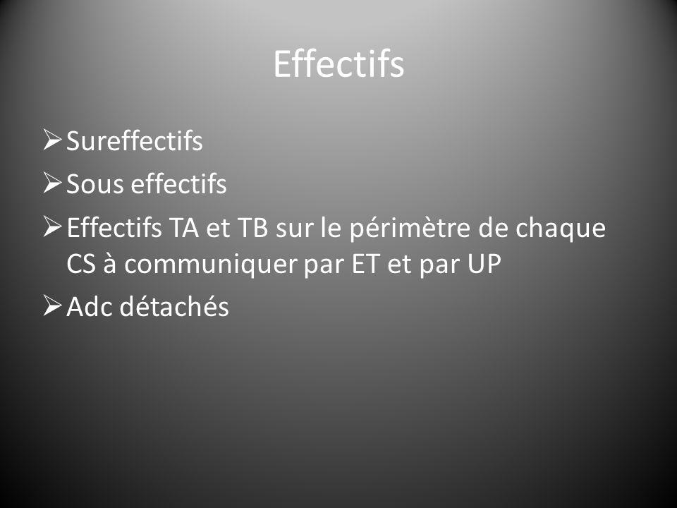 Effectifs  Sureffectifs  Sous effectifs  Effectifs TA et TB sur le périmètre de chaque CS à communiquer par ET et par UP  Adc détachés
