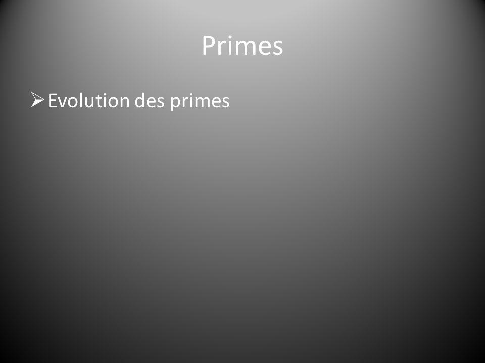  Evolution des primes