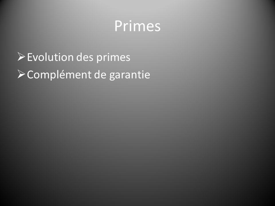 Primes  Evolution des primes  Complément de garantie