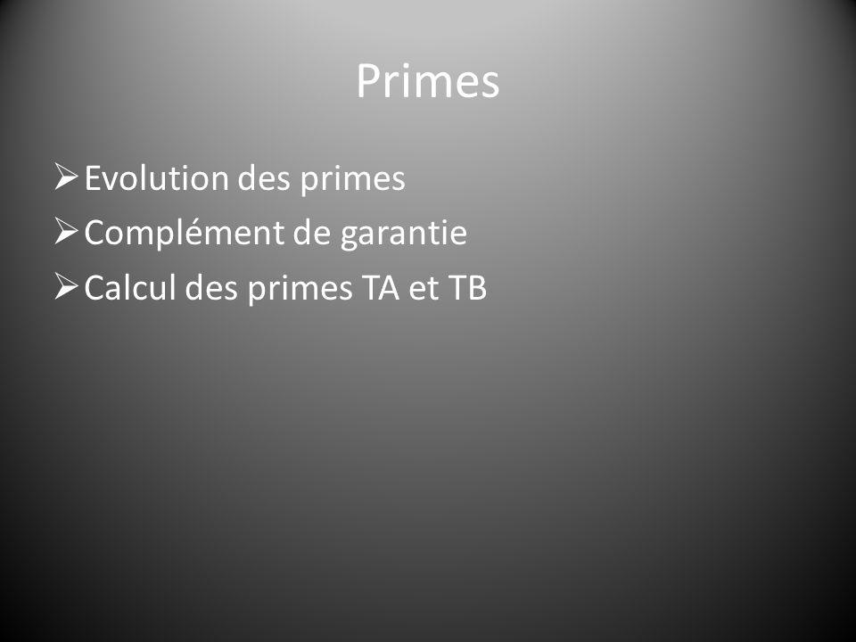 Primes  Evolution des primes  Complément de garantie  Calcul des primes TA et TB