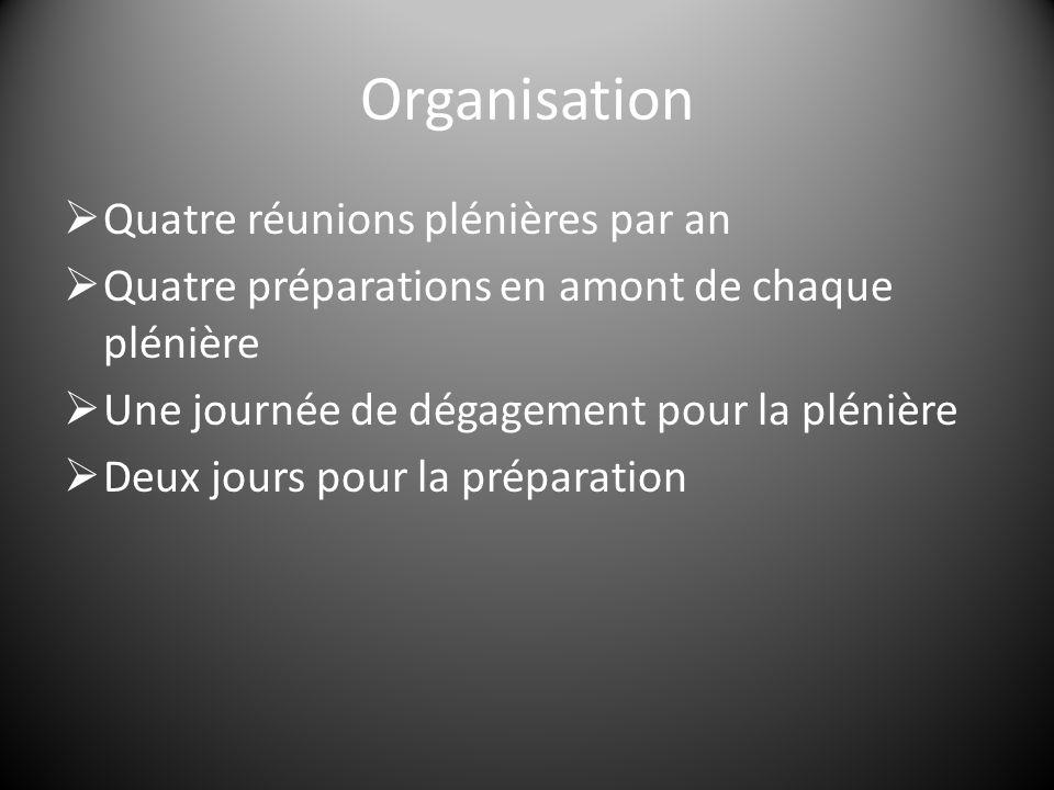 Organisation  Quatre réunions plénières par an  Quatre préparations en amont de chaque plénière  Une journée de dégagement pour la plénière  Deux jours pour la préparation