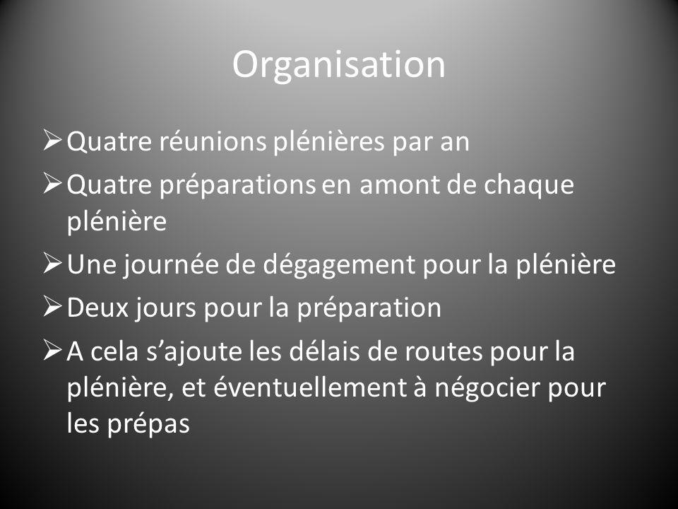 Organisation  Quatre réunions plénières par an  Quatre préparations en amont de chaque plénière  Une journée de dégagement pour la plénière  Deux