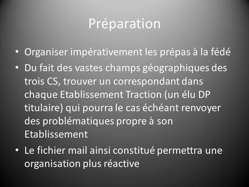 Préparation Organiser impérativement les prépas à la fédé Du fait des vastes champs géographiques des trois CS, trouver un correspondant dans chaque E