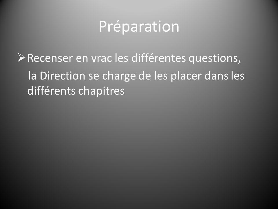 Préparation  Recenser en vrac les différentes questions, la Direction se charge de les placer dans les différents chapitres