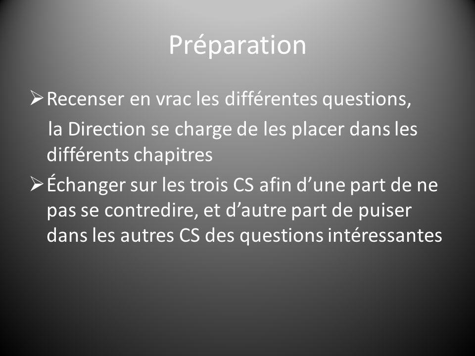Préparation  Recenser en vrac les différentes questions, la Direction se charge de les placer dans les différents chapitres  Échanger sur les trois CS afin d'une part de ne pas se contredire, et d'autre part de puiser dans les autres CS des questions intéressantes
