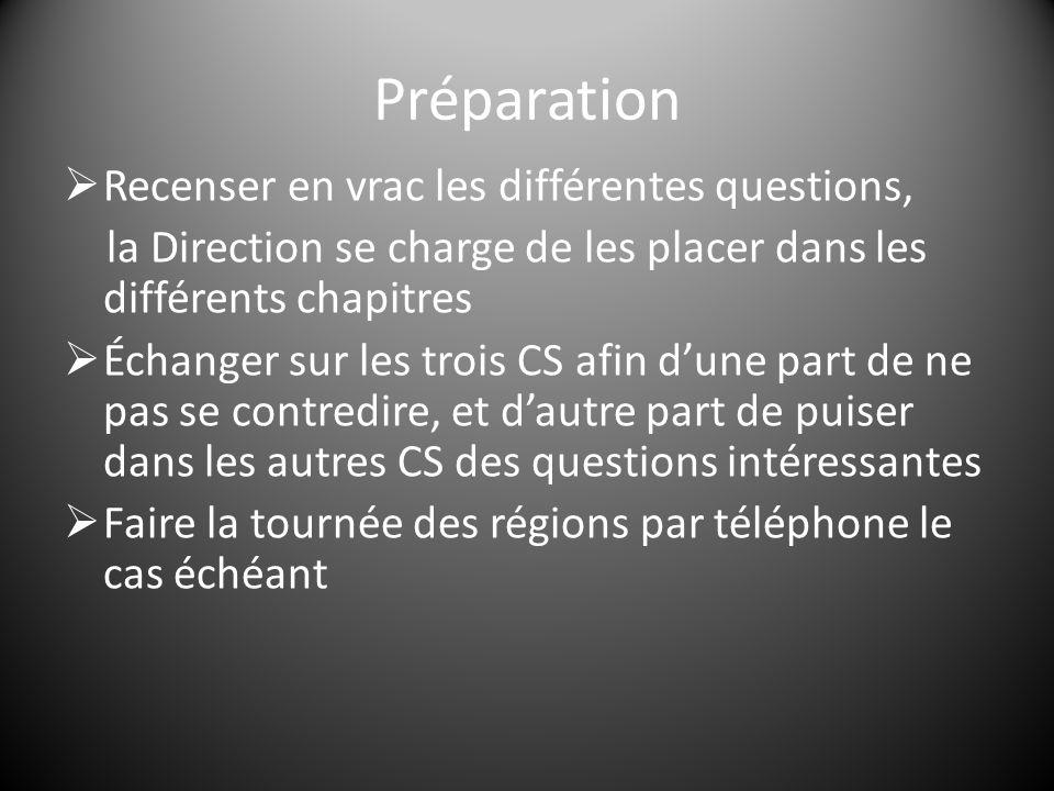 Préparation  Recenser en vrac les différentes questions, la Direction se charge de les placer dans les différents chapitres  Échanger sur les trois CS afin d'une part de ne pas se contredire, et d'autre part de puiser dans les autres CS des questions intéressantes  Faire la tournée des régions par téléphone le cas échéant