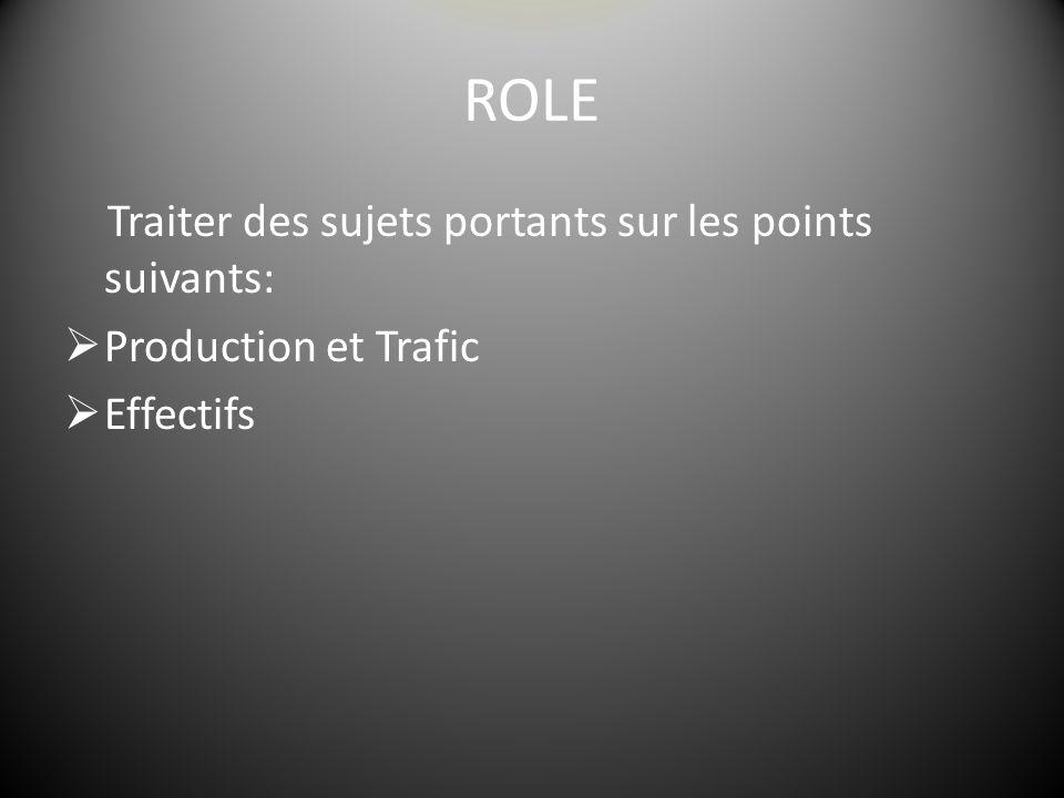 ROLE Traiter des sujets portants sur les points suivants:  Production et Trafic  Effectifs  Primes